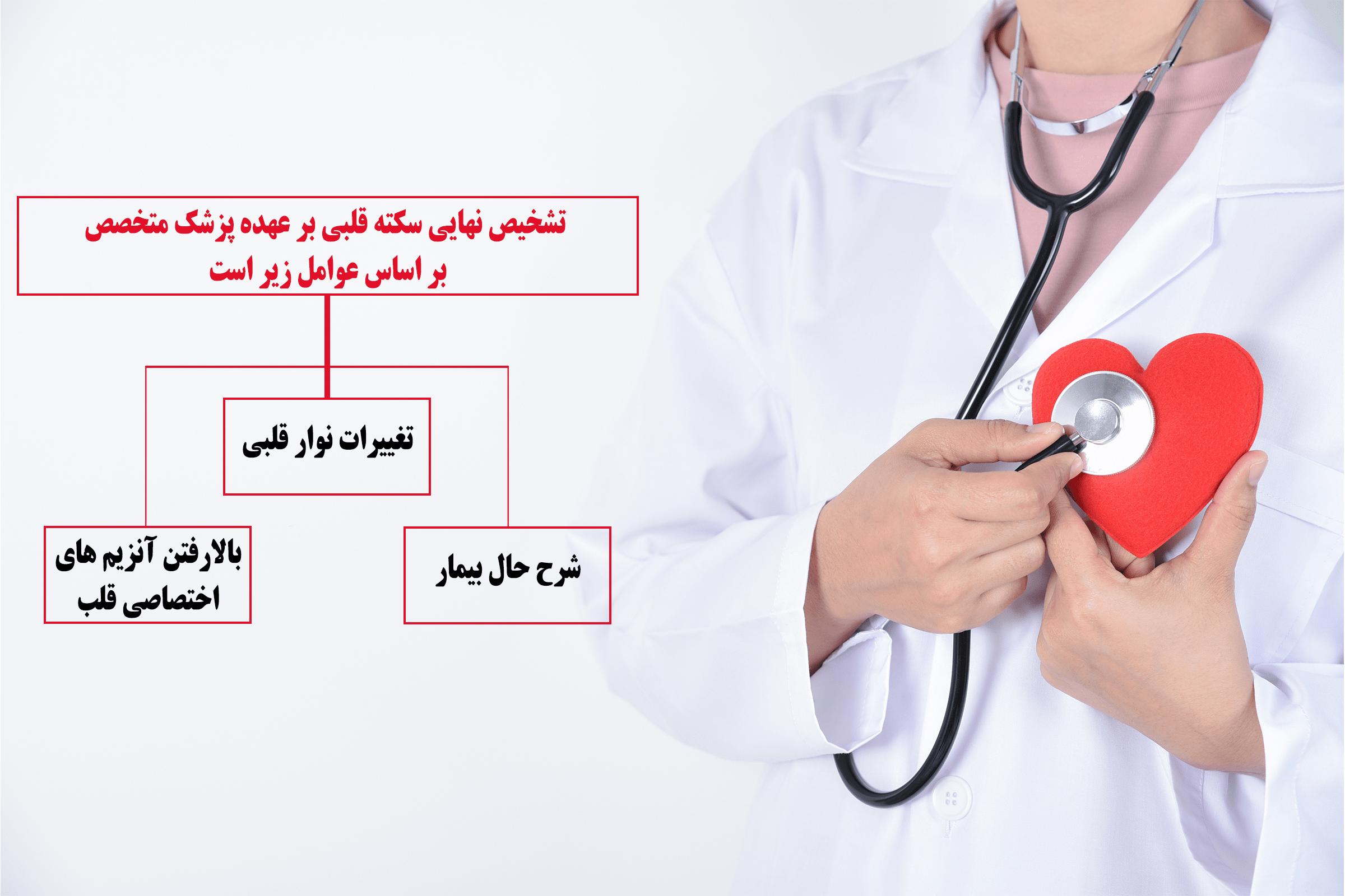 تشخیص سکته قلبی